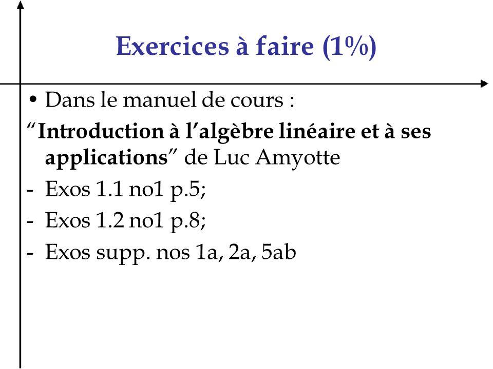 Exercices à faire (1%) Dans le manuel de cours :