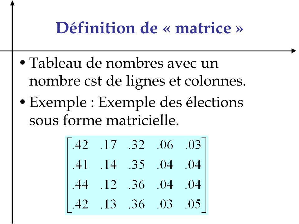 Définition de « matrice »
