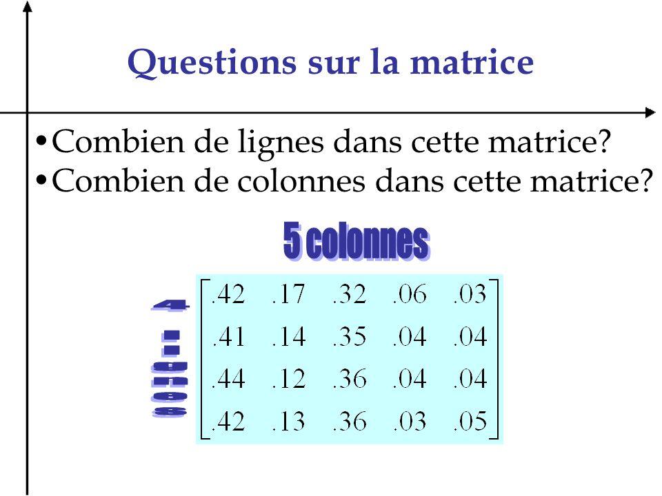 Questions sur la matrice