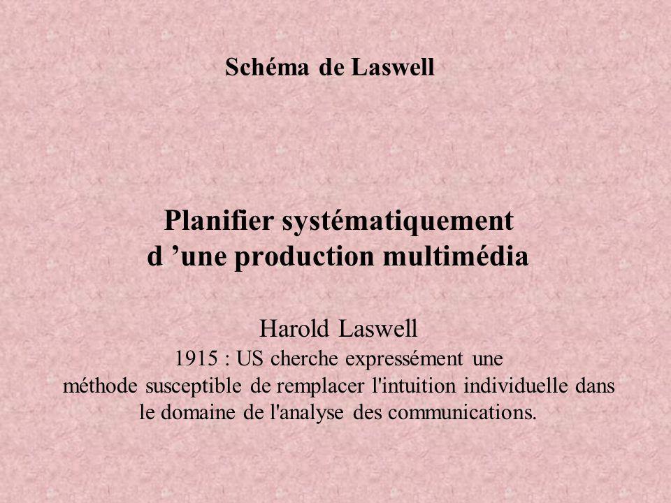 Schéma de Laswell