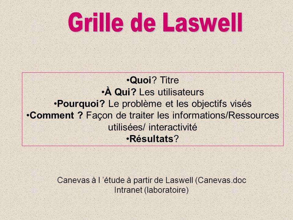 Grille de Laswell Quoi Titre À Qui Les utilisateurs