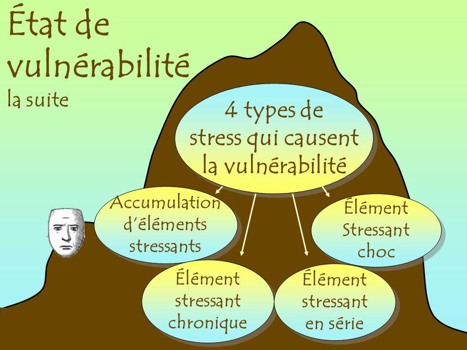 État de vulnérabilité la suite