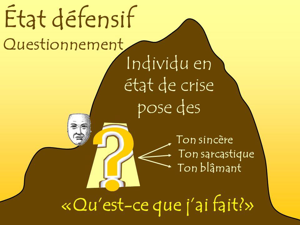 État défensif Questionnement