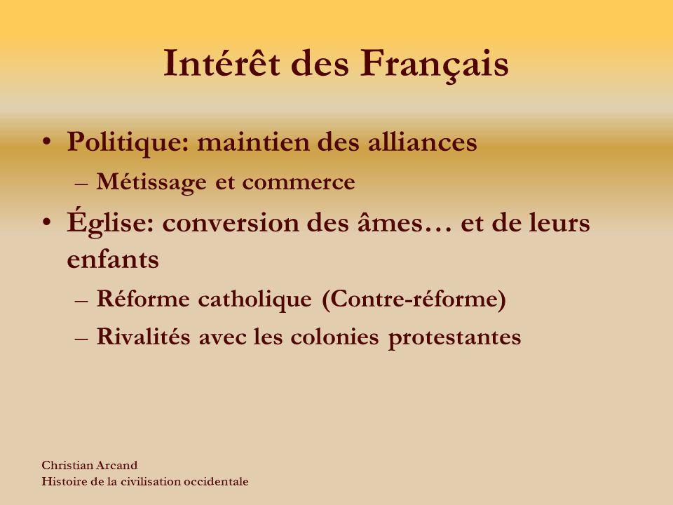 Intérêt des Français Politique: maintien des alliances