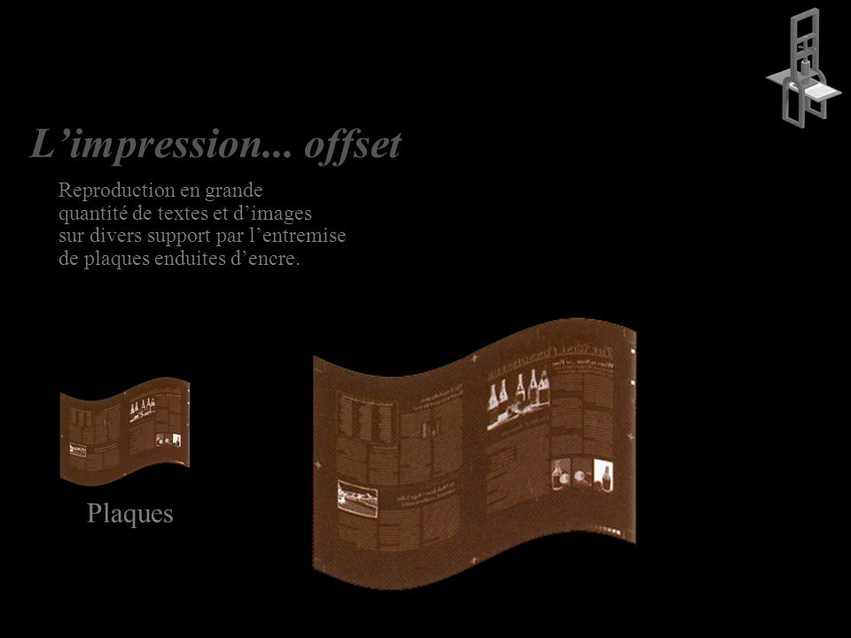 L'impression... offset Plaques Reproduction en grande
