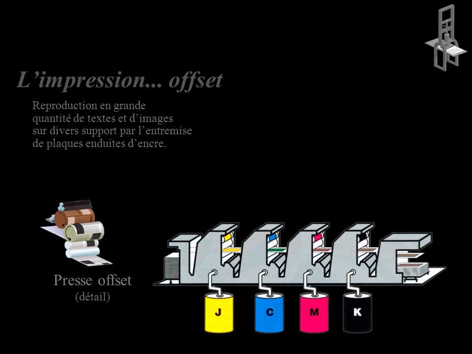 L'impression... offset Presse offset Reproduction en grande