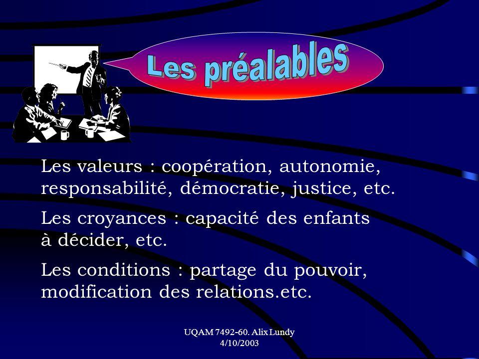 Les préalables Les valeurs : coopération, autonomie, responsabilité, démocratie, justice, etc. Les croyances : capacité des enfants à décider, etc.