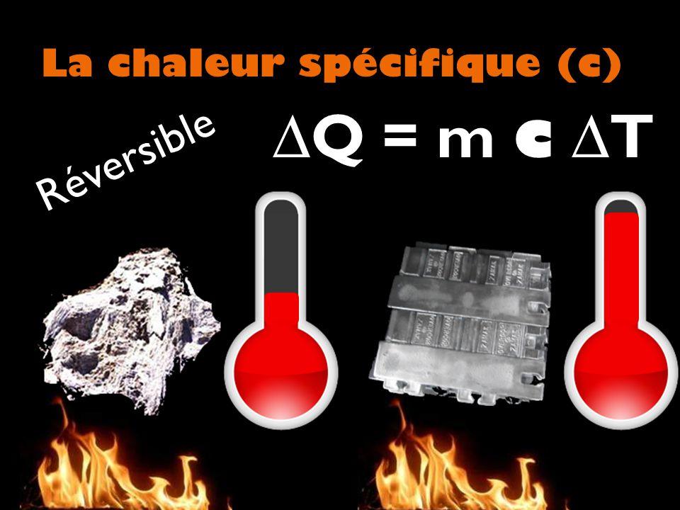 La chaleur spécifique (c)