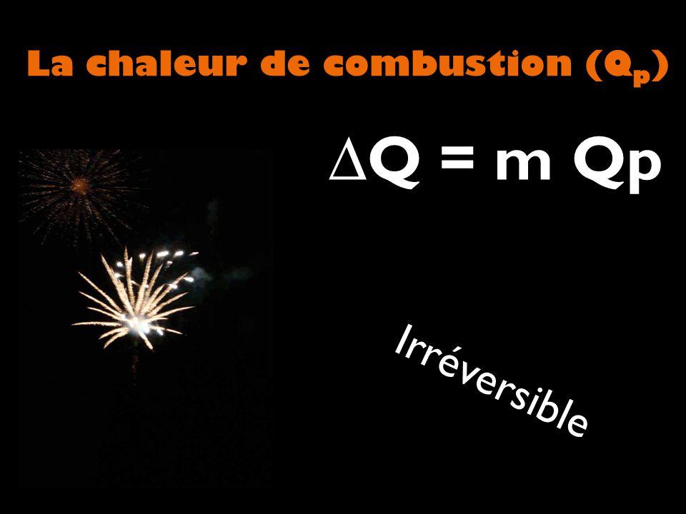 La chaleur de combustion (Qp)