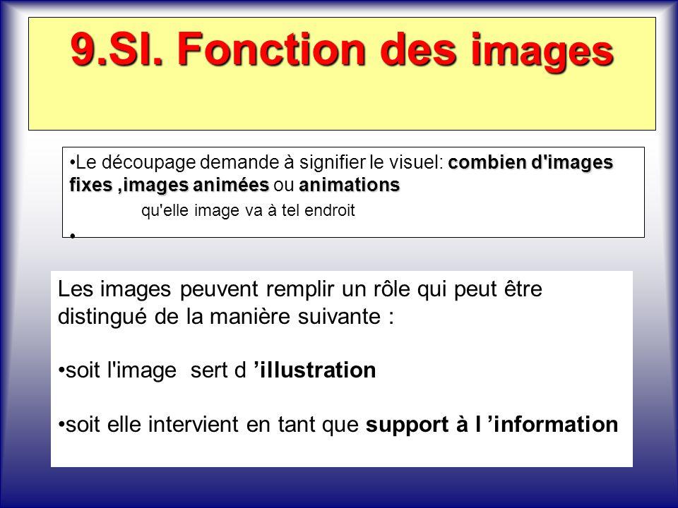 9.SI. Fonction des images Le découpage demande à signifier le visuel: combien d images fixes ,images animées ou animations.
