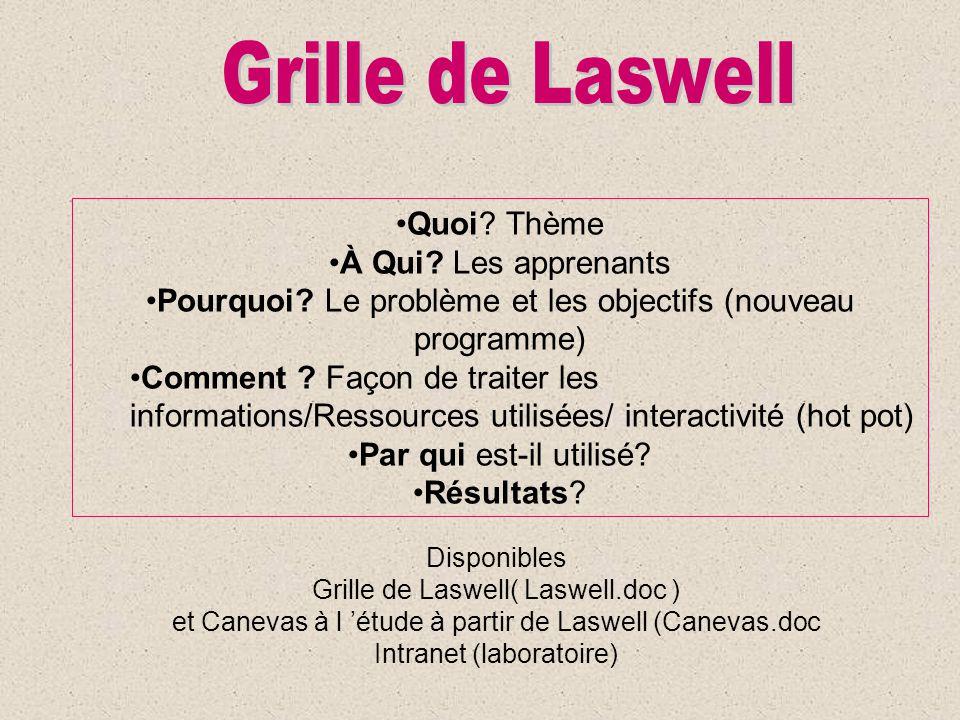 Grille de Laswell Quoi Thème À Qui Les apprenants