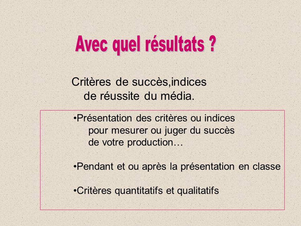 Critères de succès,indices de réussite du média.