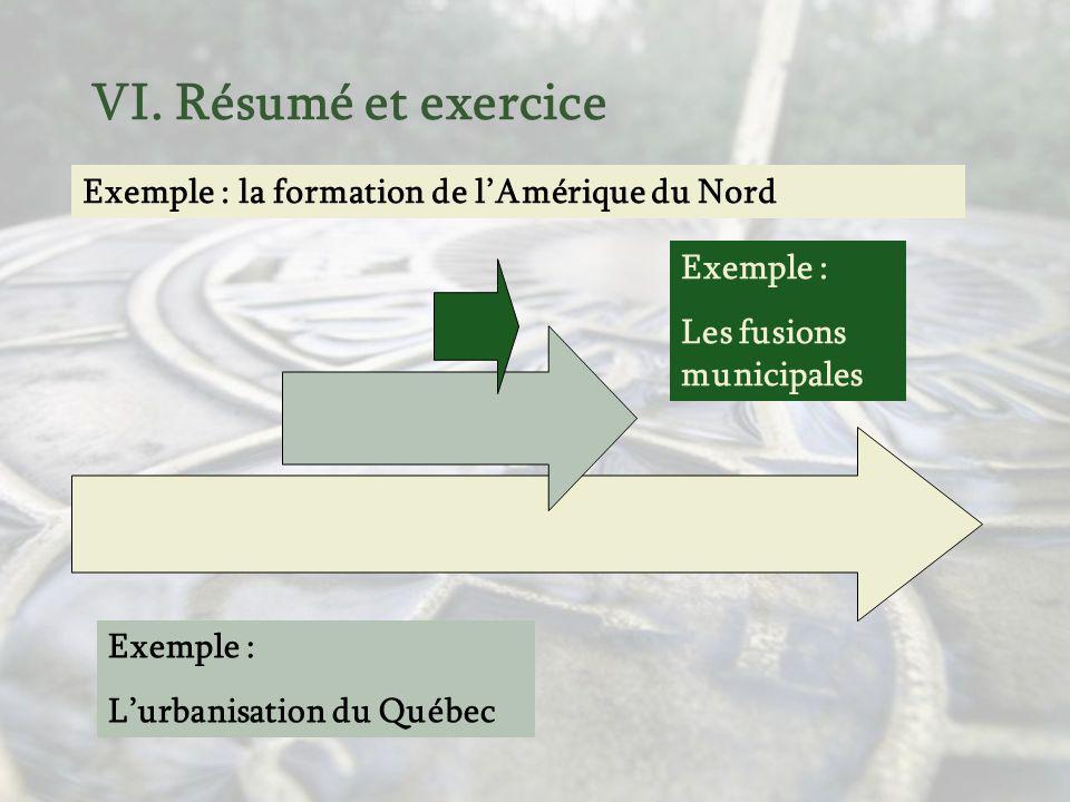 VI. Résumé et exercice Exemple : la formation de l'Amérique du Nord