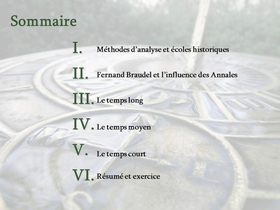 Sommaire I. II. III. IV. V. VI. Méthodes d'analyse et écoles historiques. Fernand Braudel et l'influence des Annales.