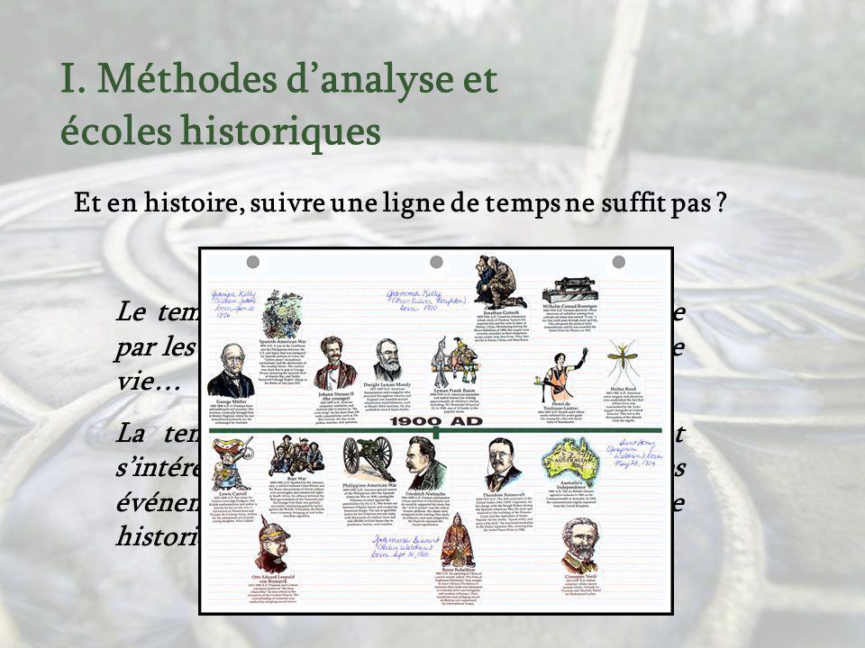 I. Méthodes d'analyse et écoles historiques