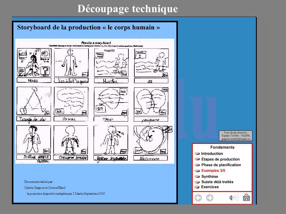 Découpage technique Document réalisé par: