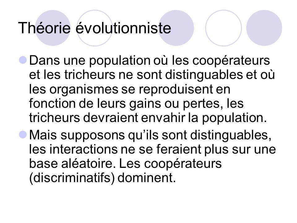 Théorie évolutionniste