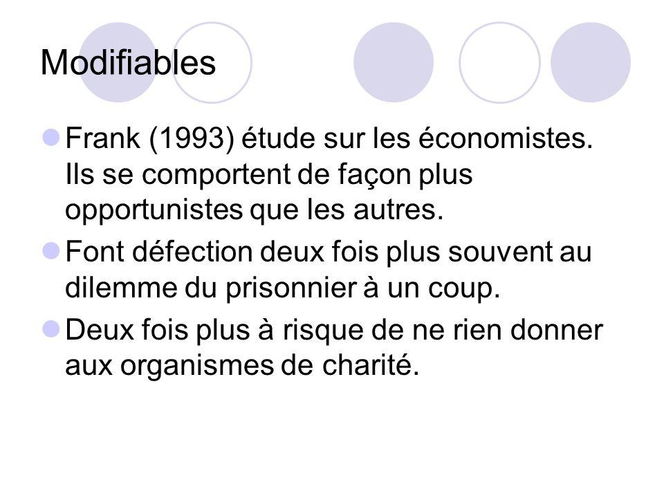 Modifiables Frank (1993) étude sur les économistes. Ils se comportent de façon plus opportunistes que les autres.