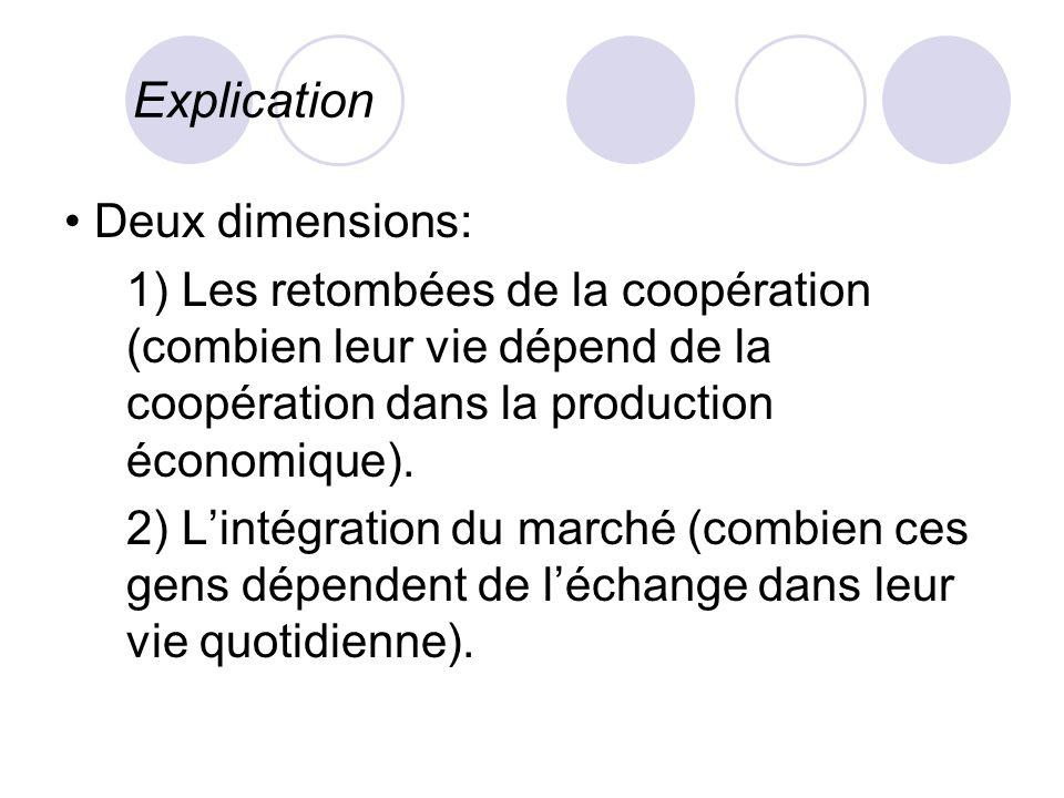 Explication • Deux dimensions: