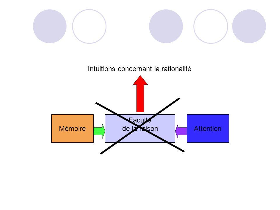 Intuitions concernant la rationalité