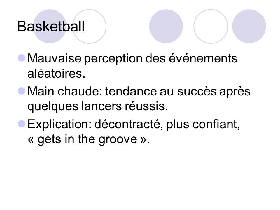 Basketball Mauvaise perception des événements aléatoires.