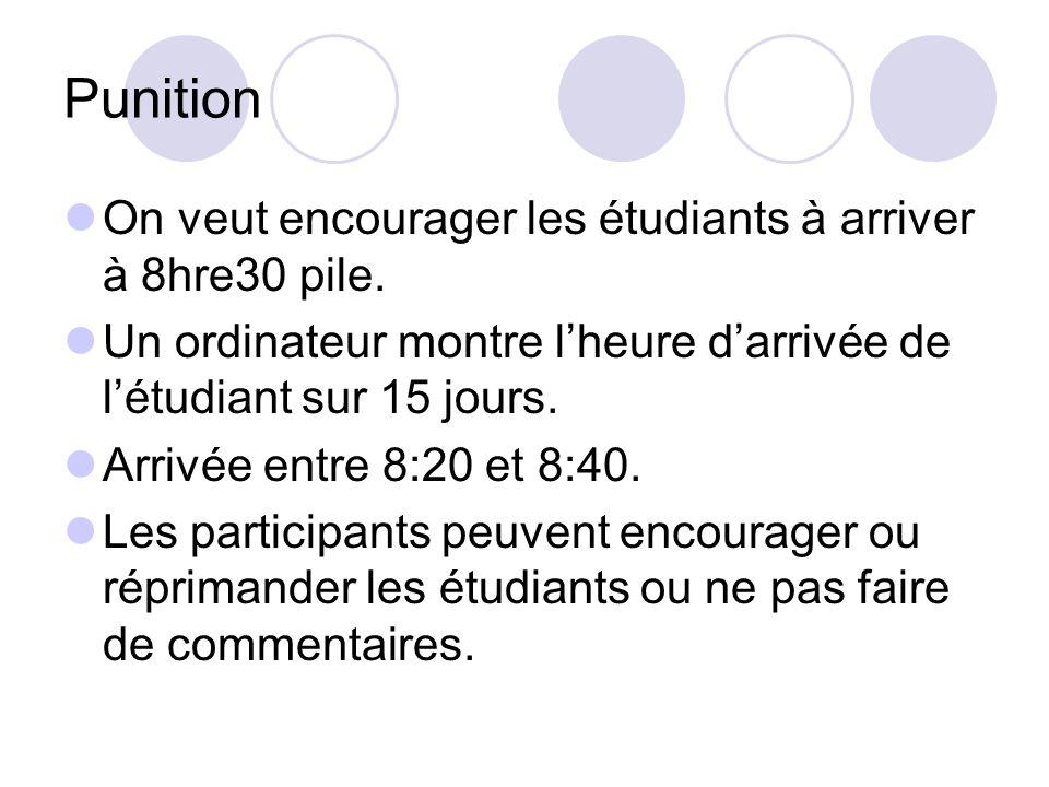Punition On veut encourager les étudiants à arriver à 8hre30 pile.