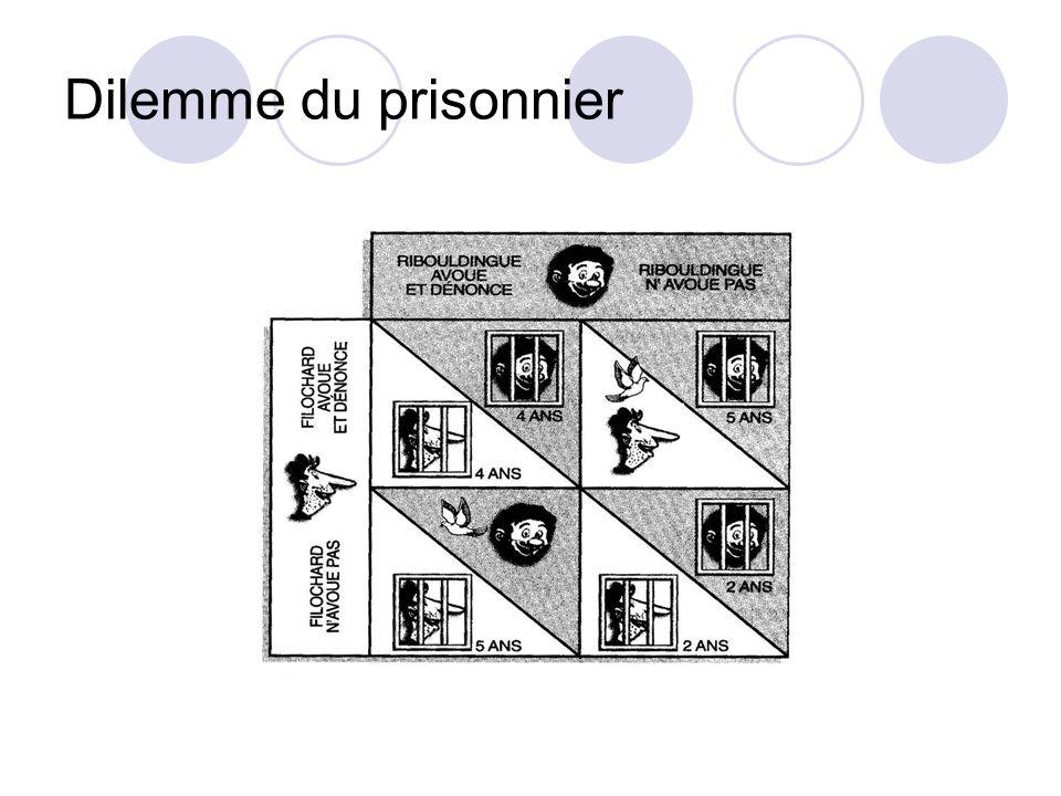 Dilemme du prisonnier