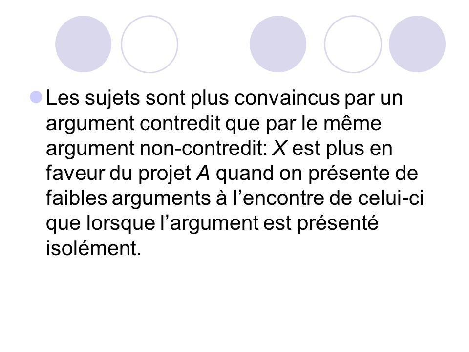 Les sujets sont plus convaincus par un argument contredit que par le même argument non-contredit: X est plus en faveur du projet A quand on présente de faibles arguments à l'encontre de celui-ci que lorsque l'argument est présenté isolément.