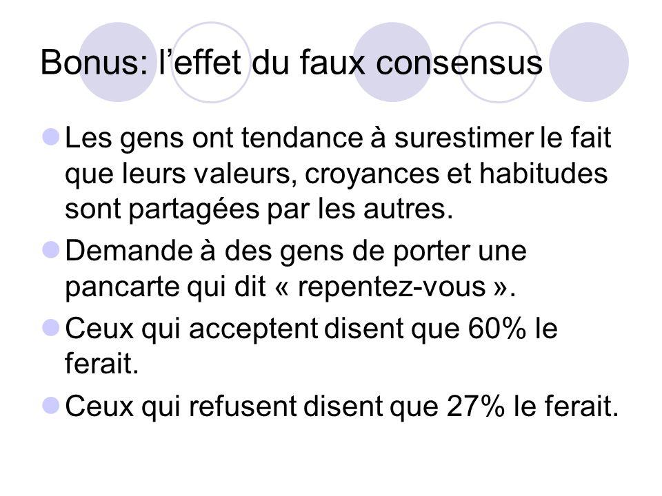 Bonus: l'effet du faux consensus