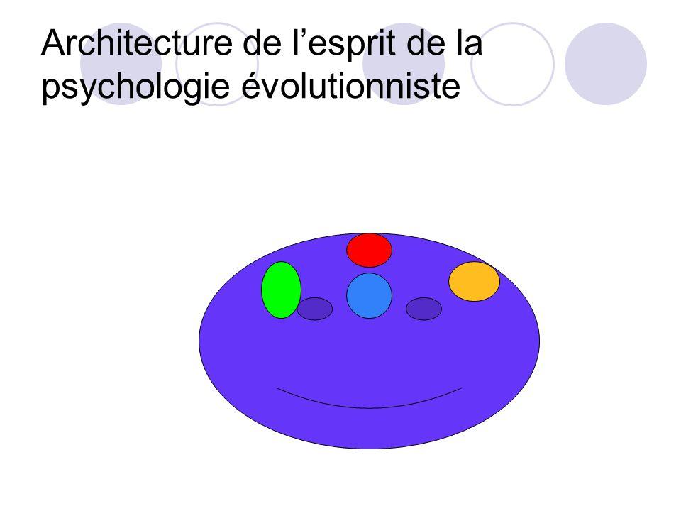 Architecture de l'esprit de la psychologie évolutionniste