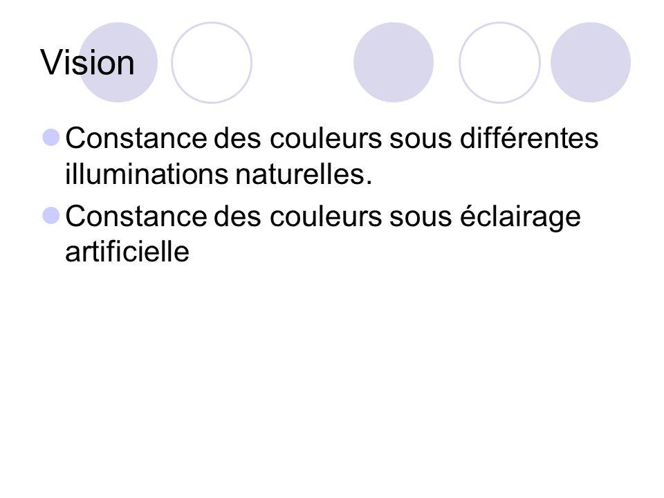 Vision Constance des couleurs sous différentes illuminations naturelles.