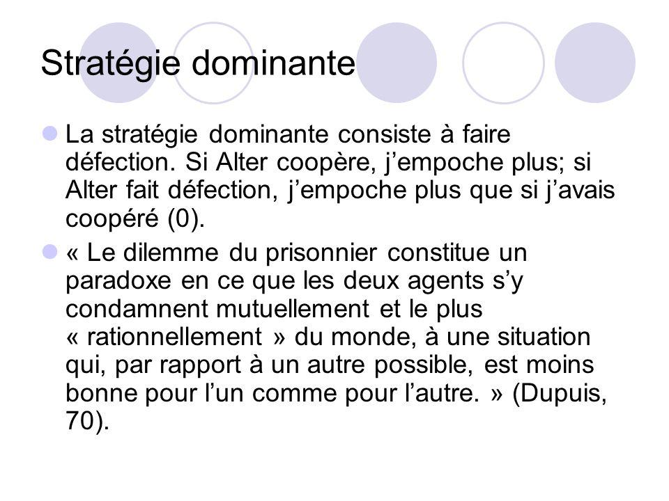 Stratégie dominante