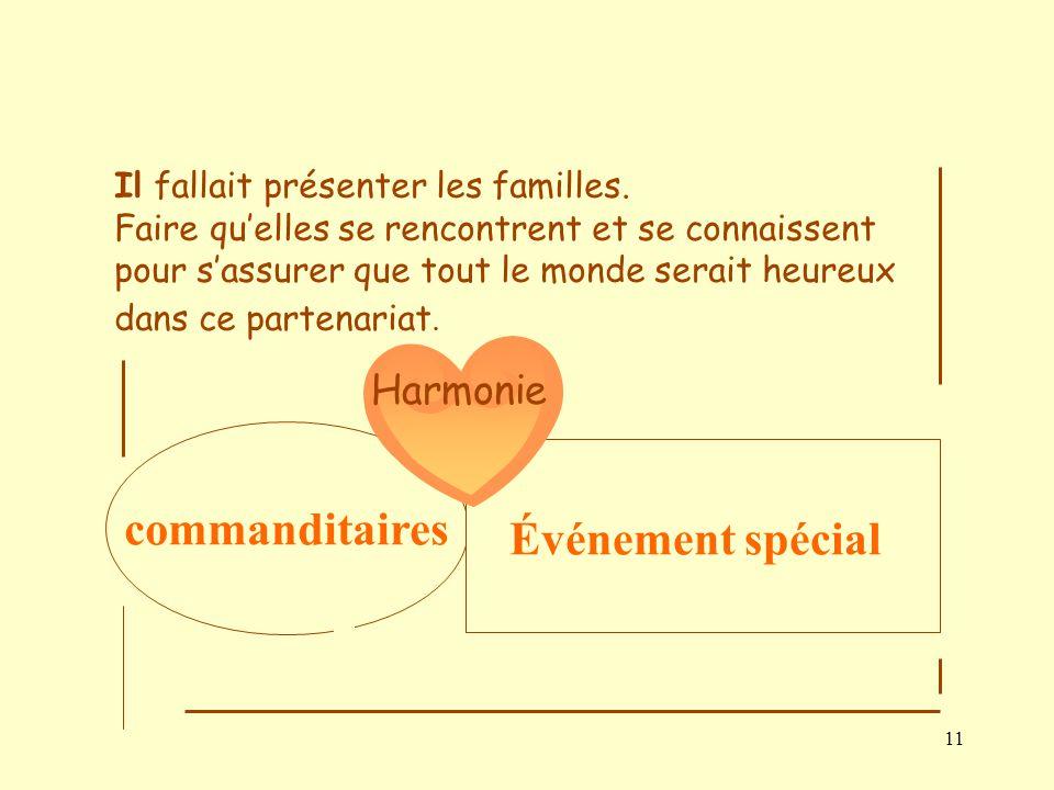 commanditaires Événement spécial Harmonie