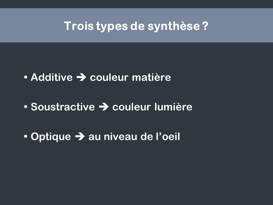 Trois types de synthèse