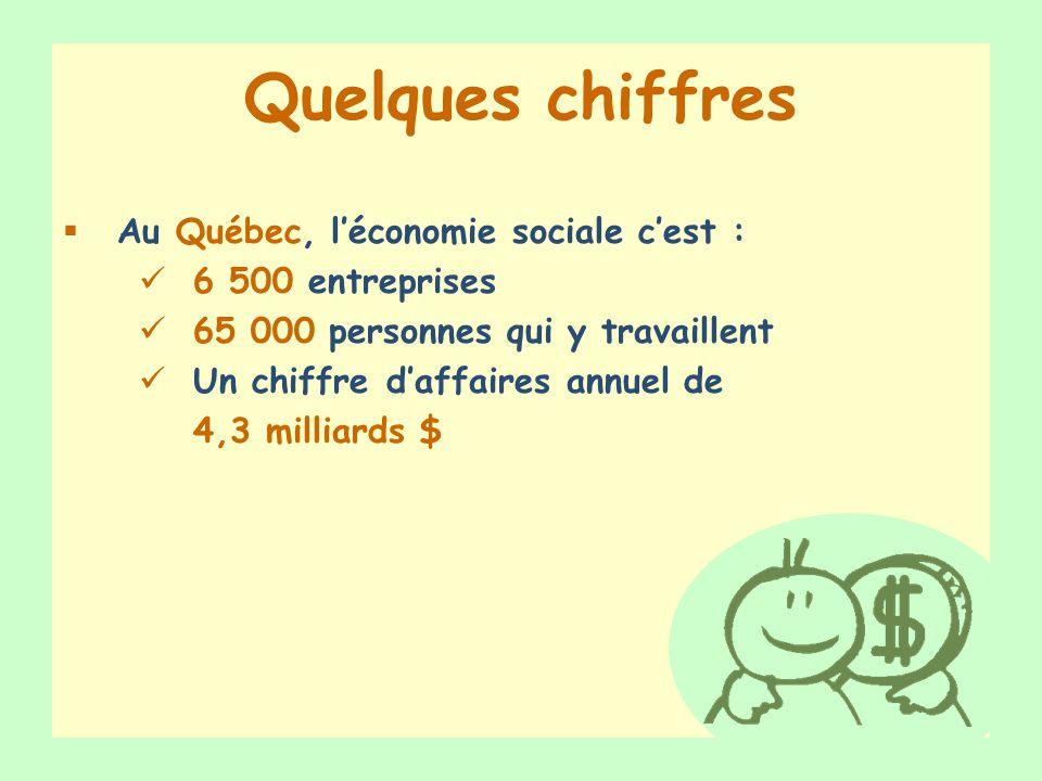 Quelques chiffres Au Québec, l'économie sociale c'est :