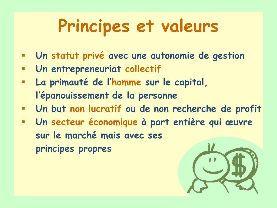 Principes et valeurs Un statut privé avec une autonomie de gestion