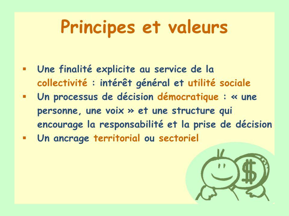 Principes et valeurs Une finalité explicite au service de la collectivité : intérêt général et utilité sociale.