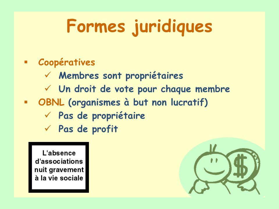 Formes juridiques Coopératives Membres sont propriétaires