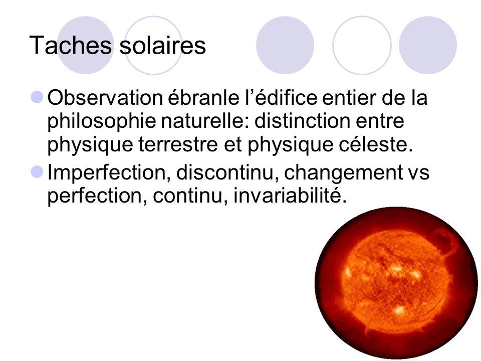Taches solaires Observation ébranle l'édifice entier de la philosophie naturelle: distinction entre physique terrestre et physique céleste.