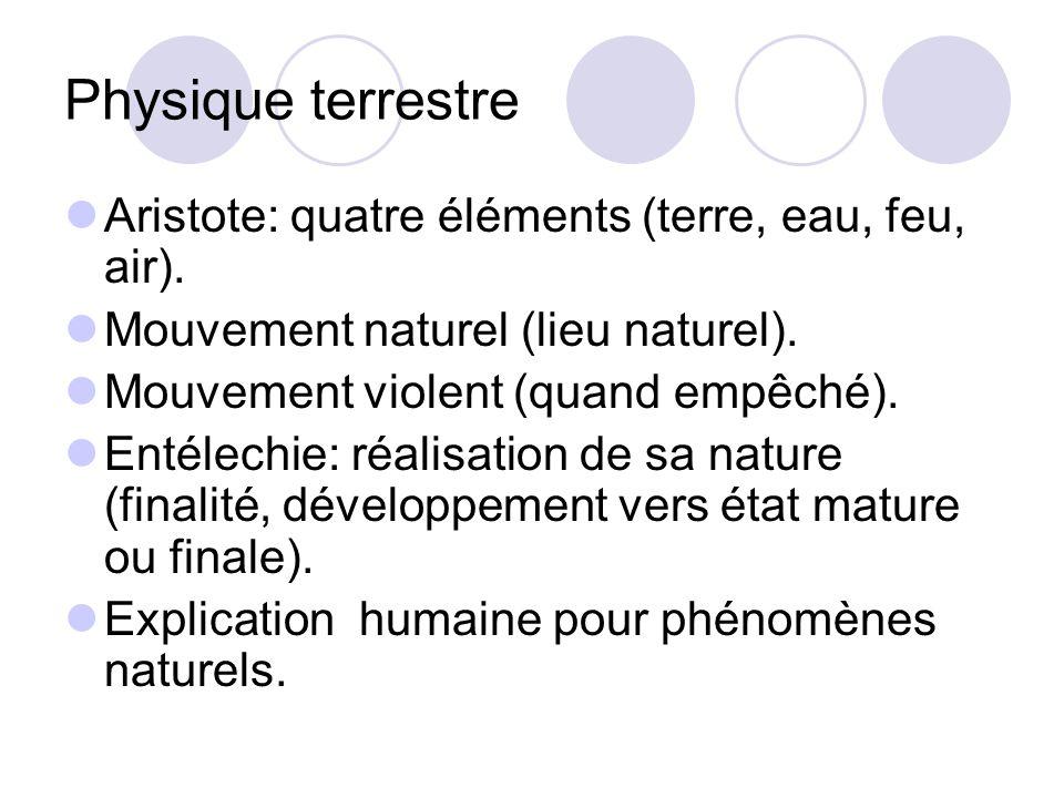 Physique terrestre Aristote: quatre éléments (terre, eau, feu, air).