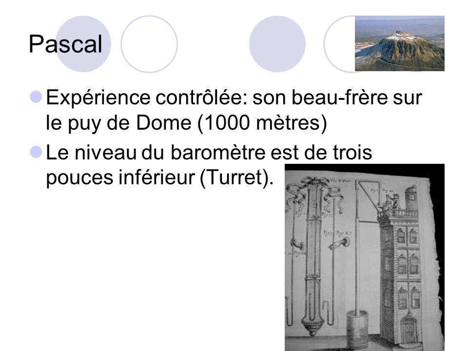 Pascal Expérience contrôlée: son beau-frère sur le puy de Dome (1000 mètres) Le niveau du baromètre est de trois pouces inférieur (Turret).