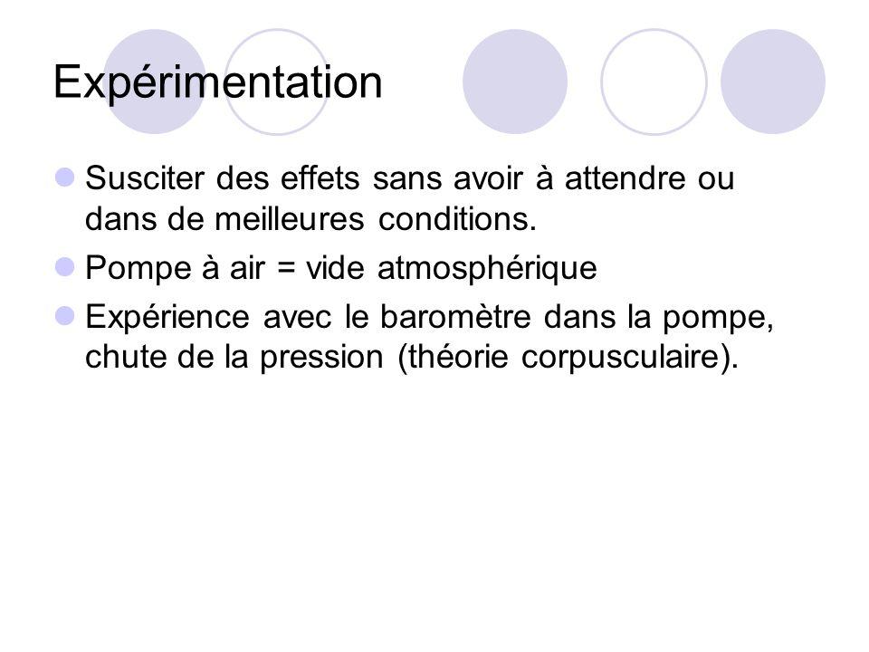 Expérimentation Susciter des effets sans avoir à attendre ou dans de meilleures conditions. Pompe à air = vide atmosphérique.