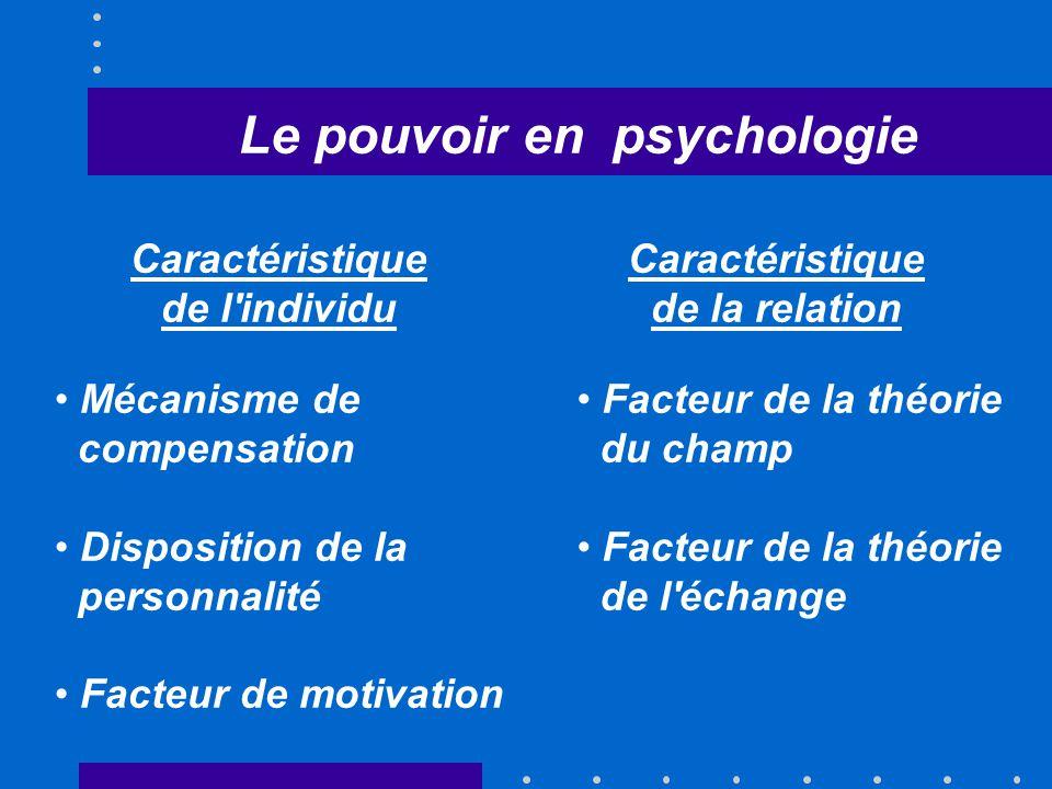 Le pouvoir en psychologie