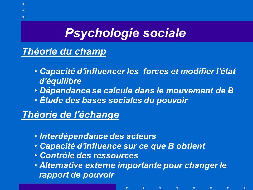 Psychologie sociale Théorie du champ Théorie de l échange