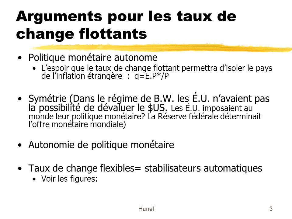 Arguments pour les taux de change flottants
