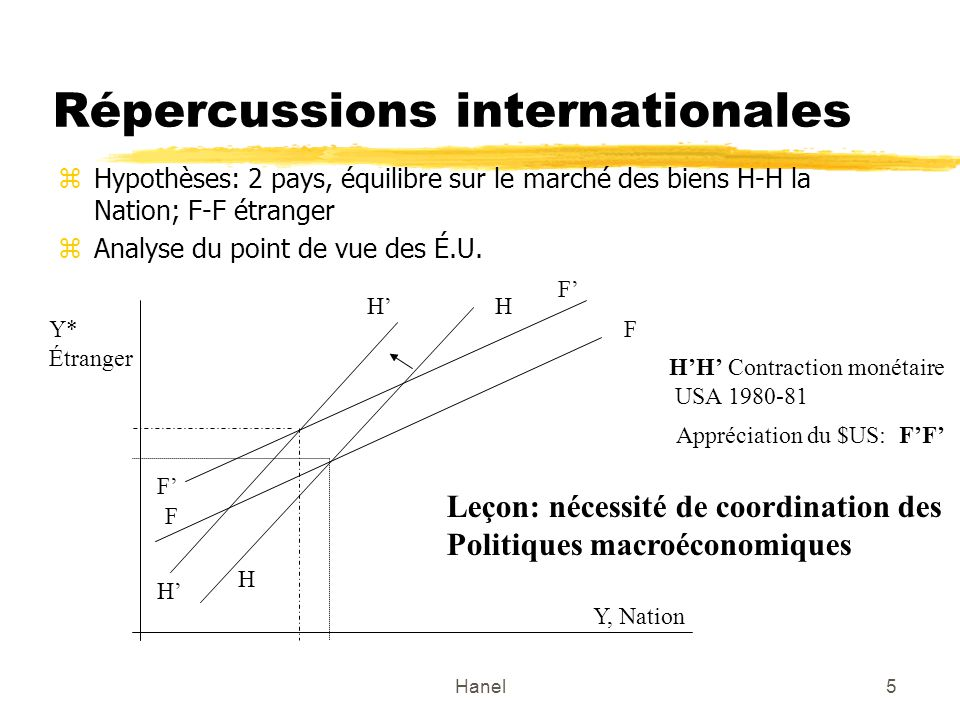 Répercussions internationales
