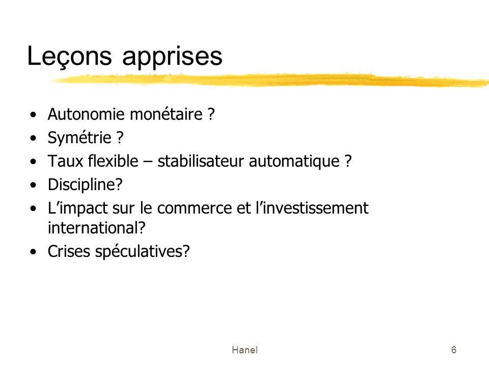 Leçons apprises Autonomie monétaire Symétrie