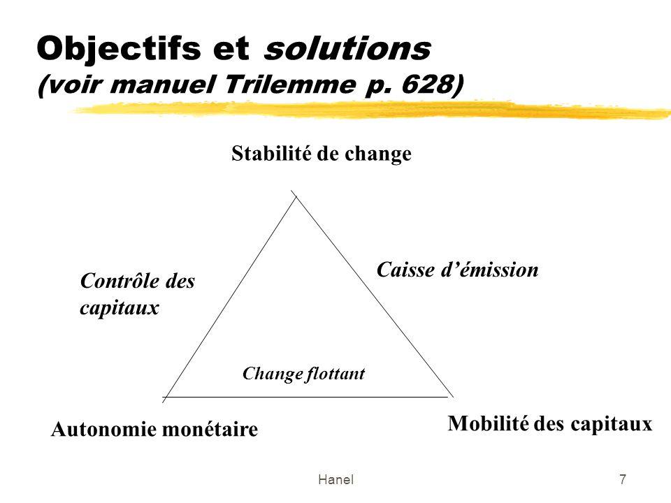 Objectifs et solutions (voir manuel Trilemme p. 628)