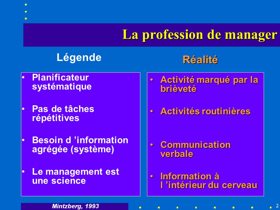 La profession de manager