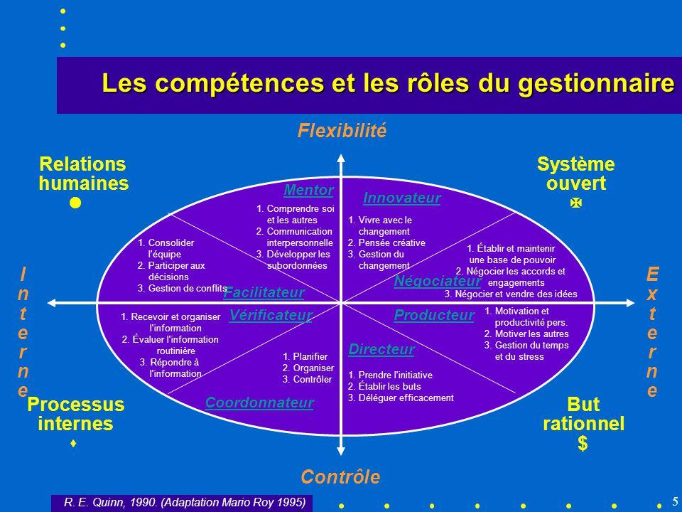 Les compétences et les rôles du gestionnaire